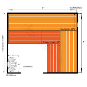 Bancs en forme de L1 bancs supérieur et 1 banc inférieur 2 x 4 cèdre rouge de l'Ouest transparent